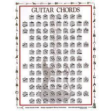 guitar-chord-chart