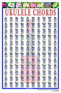 uke-chord-chart